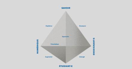 Hemispheres no 19 pedagogie