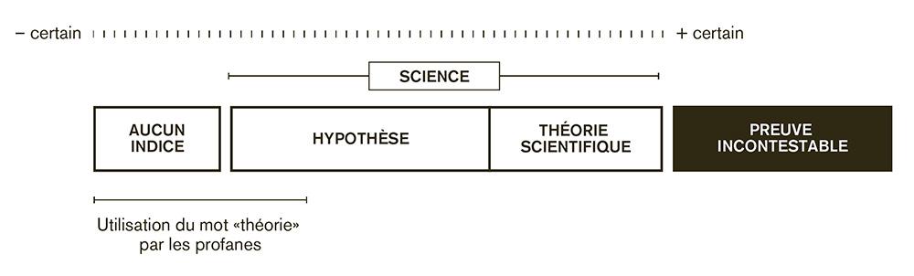 HEMISPHERES N°20 – Les limites de la théorie // www.revuehemispheres.ch